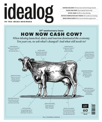Idealog October 23rd, 2015 Digital Back Issue Cover